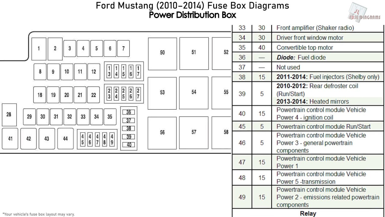 Ford Mustang  2010-2014  Fuse Box Diagrams