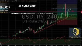 Soner KAYA ile Piyasaya Bakış 25.05.2018