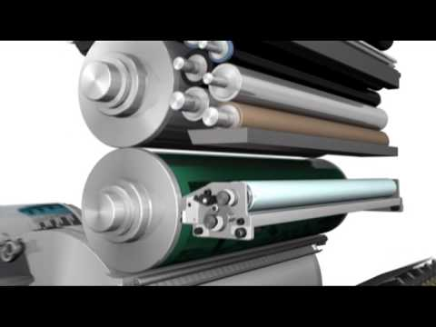 Heidelberg XL105 Offset Press Animation