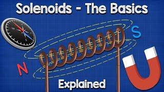 Solenoid Basics Explained - Working Principle screenshot 2