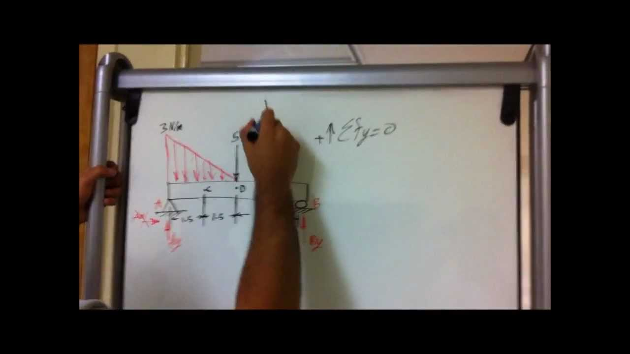 The Easiest Way To Solve For Moment And Shear Youtube Cantilever Beam Bending Diagram Premium