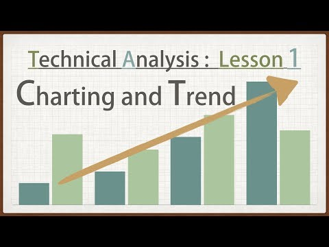Technical Analysis Lesson 1 : Stock Charting and Trend Analysis | Stock Market  | Beginners Guide