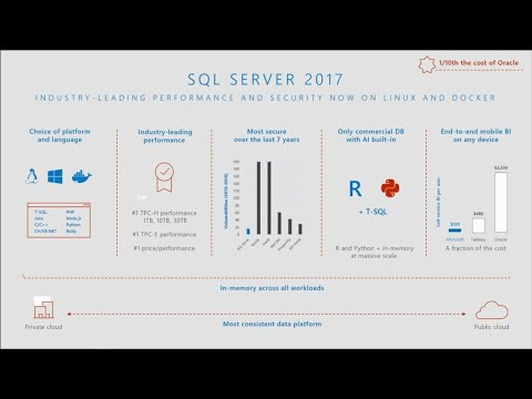 Microsoft SQL Server 2017 deep dive - BRK3142