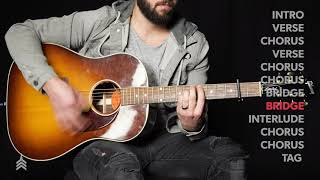 "Tutorial | ""After Your Heart"" - Acoustic 
