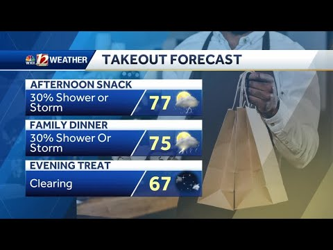 WATCH: Warm Day With Isolated Storms