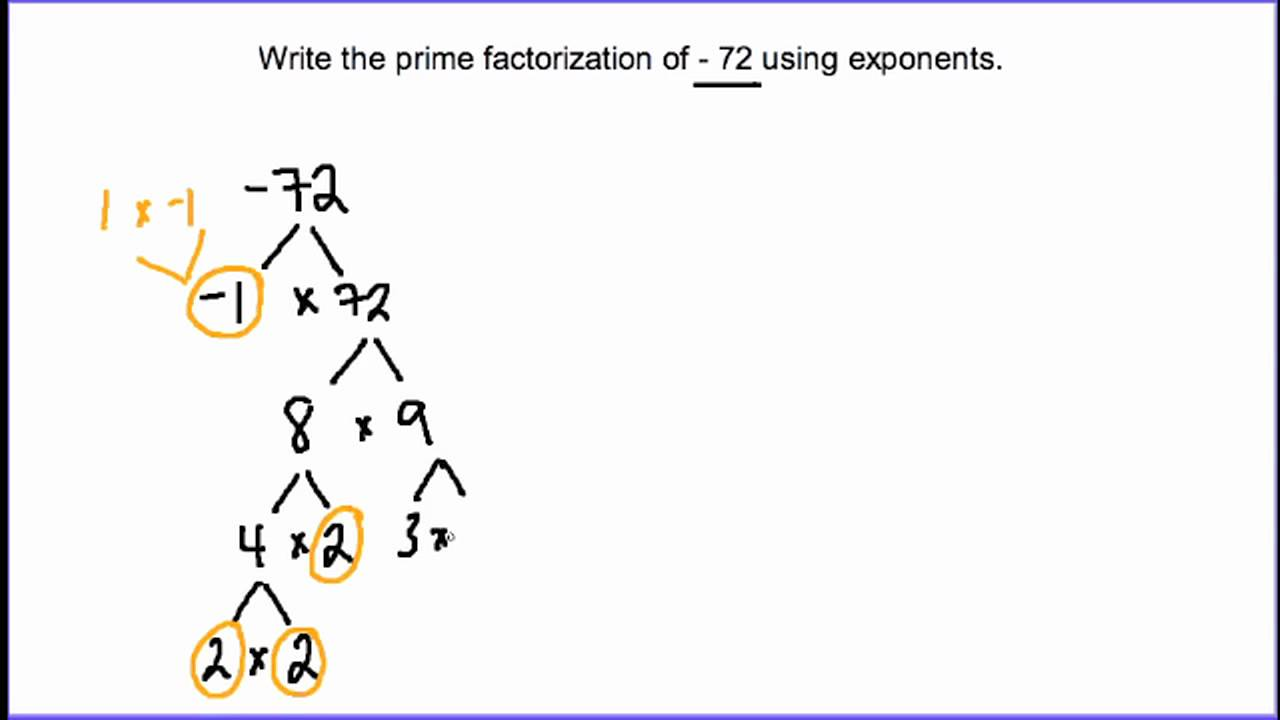worksheet Factorization prime factorization of negatives youtube negatives