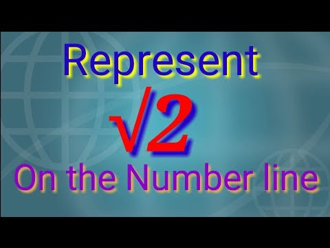 Locate √2 on number line, Class 9th maths CH 1,
