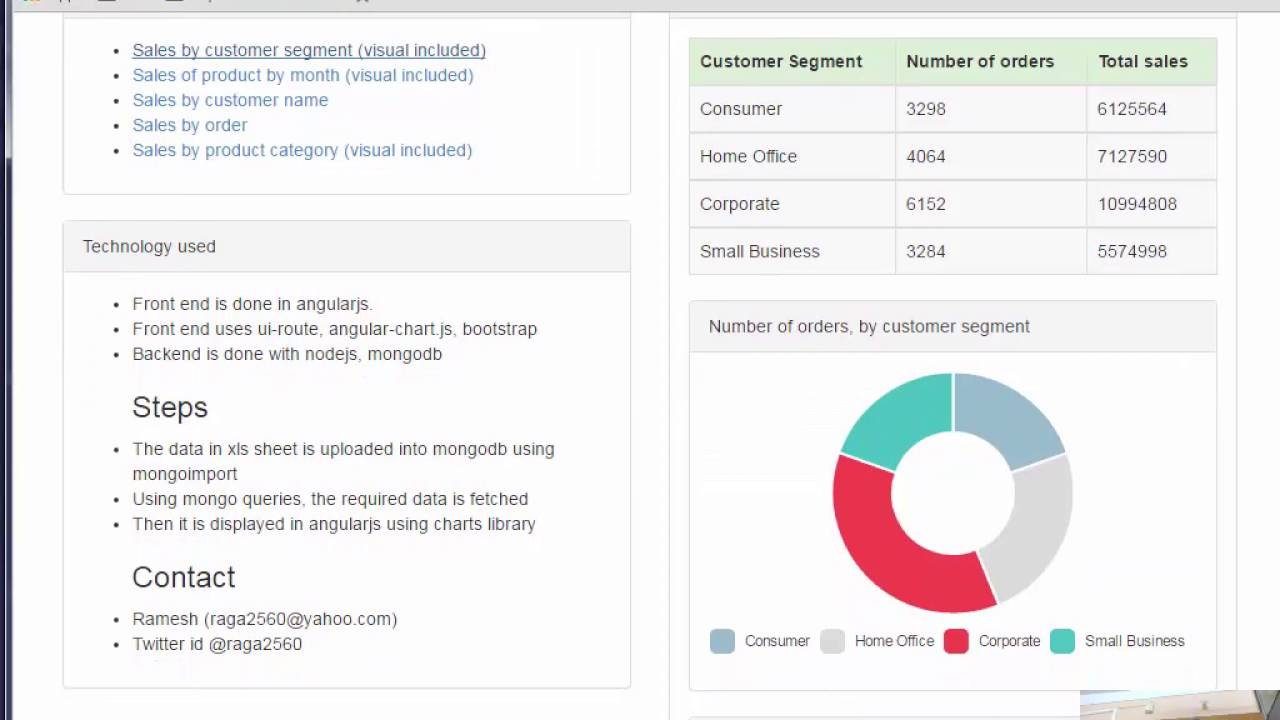 CSV data visualization using mongodb in angularjs