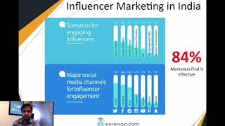 What is Influencer Marketing? [India]