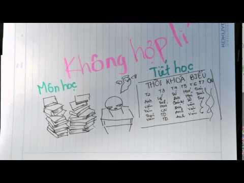 Bài dự thi liên môn trường THPT Chuyên Lê Hồng Phong