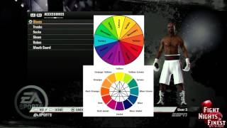Fight Night Champion Tutorial - How to create a boxer - True Sim Boxing of FNC Promo