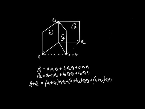 Geometric Algebra in 3D - Bivector Addition