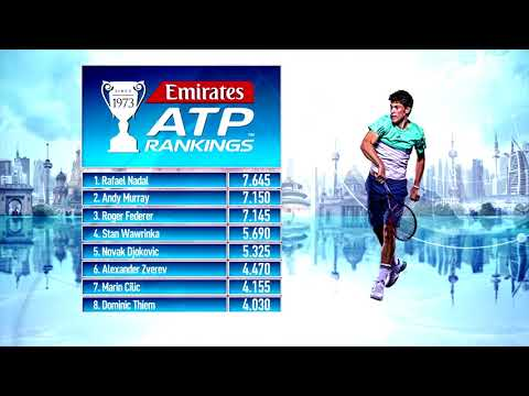Emirates ATP Rankings 5 September 2017