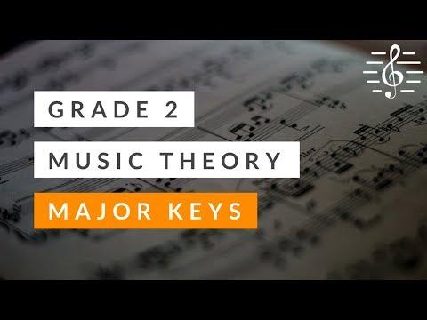 Grade 2 Music Theory - Major Keys