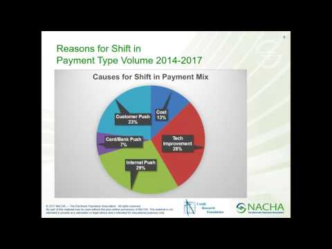 Payment Trends, Preferences & What Works for Credit Receivables Professionals