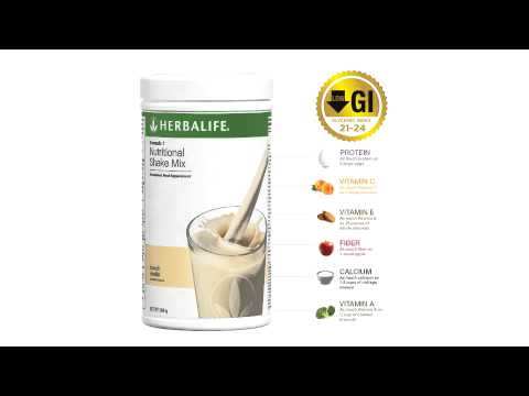Low Glycemic Index  and the Herbalife Formula 1 shake