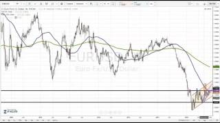 Golden Cross on EURUSD, Oil and TLT Revisit Support
