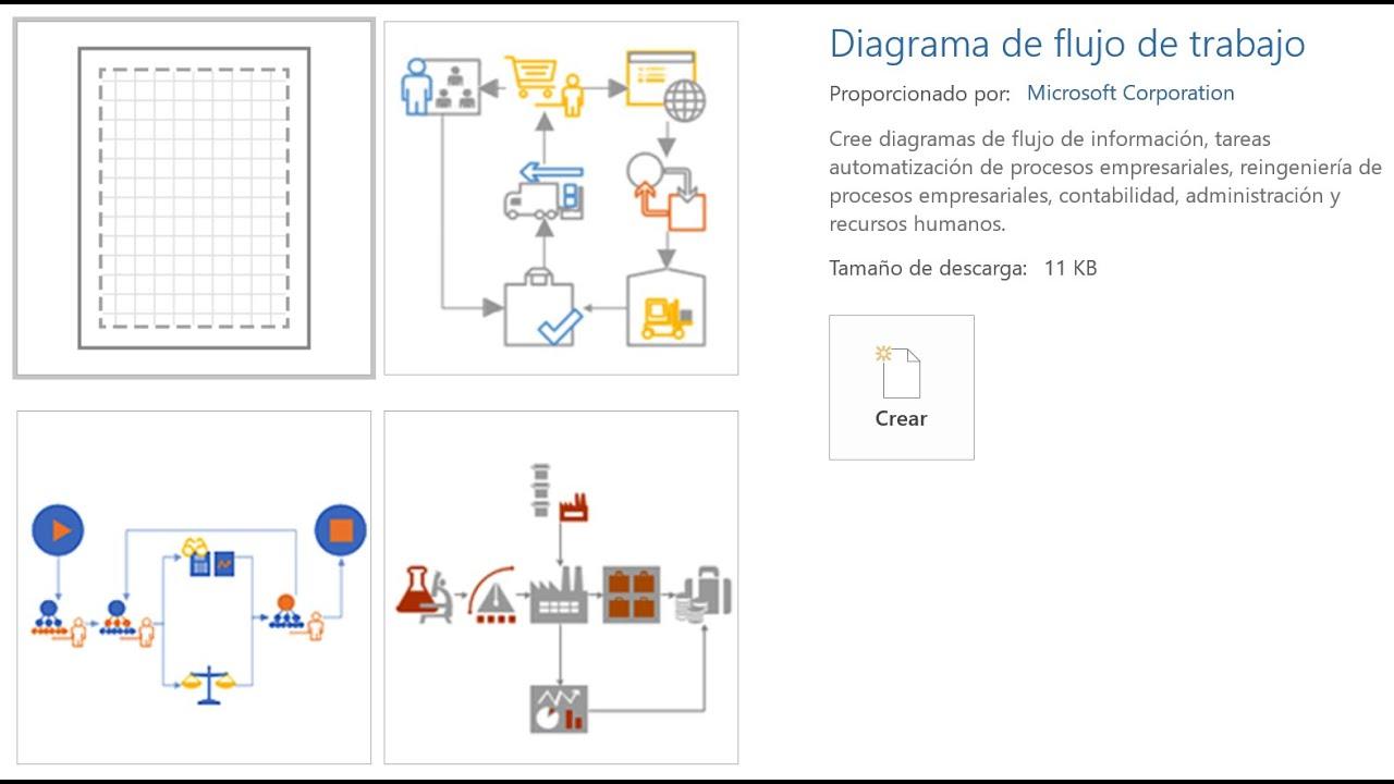 05 diagrama de flujo de trabajo youtube 05 diagrama de flujo de trabajo ccuart Choice Image