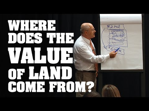 Where does the value of land come from?