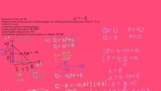 Cenowa elastyczność popytu - Zadanie 6 c) i d) (obliczanie TR max i przedstawienie graficzne) 2/2