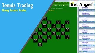 Betfair Tennis Trading - Using Tennis trader