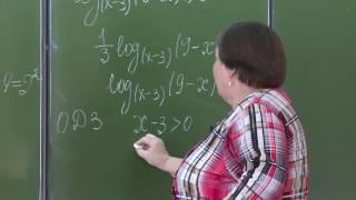Видеоурок «Готовимся к ЕГЭ по математике.Решение логарифмических неравенств методом рационализации»