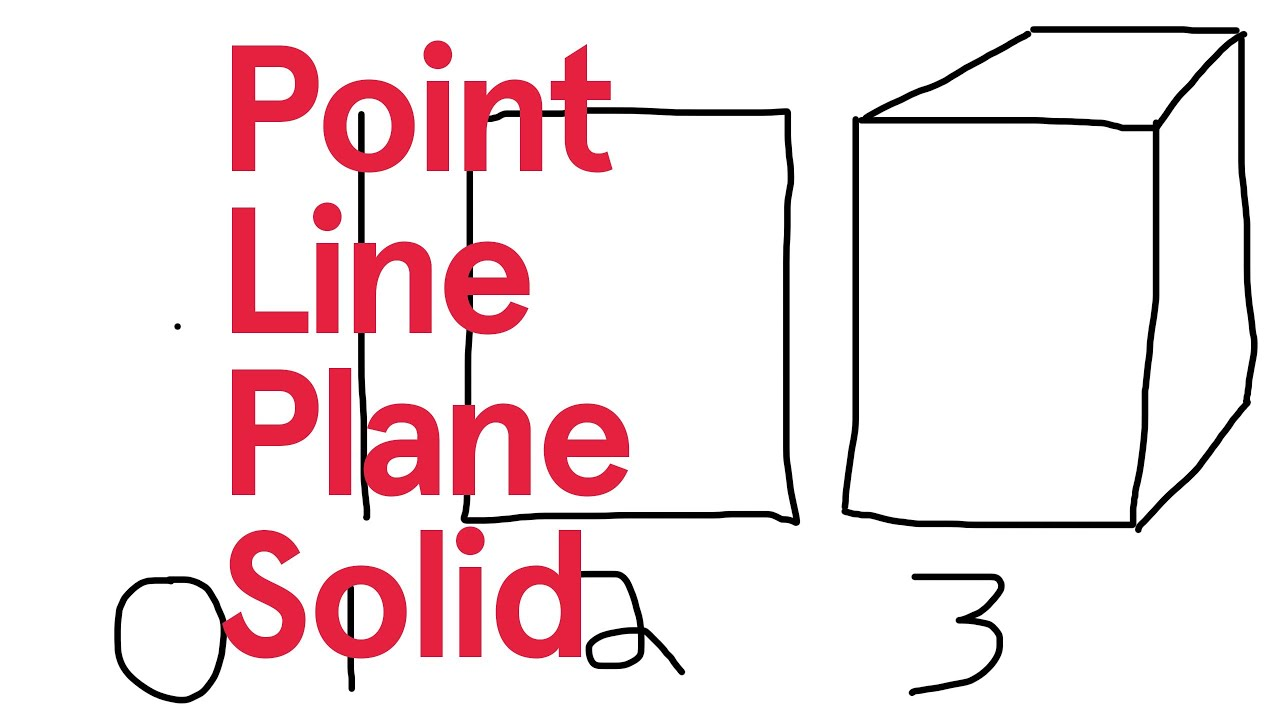 Point, Line, Plane, Solid (Song A Day #1636) - YouTube