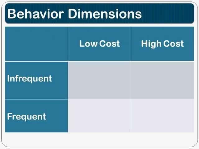 Exploring Differences Among Energy Behaviors - Beth Karlin, UC Irvine