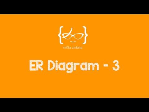 mysql er diagram mysql er diagrams tutorial entity relationship diagram erd training video doovi