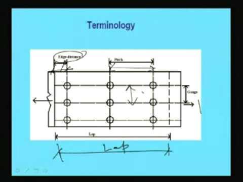 Mod-2 Lec-1 Connections