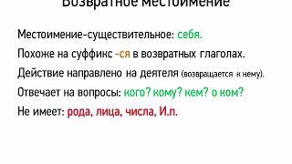 Возвратное местоимение (6 класс, видеоурок-презентация)