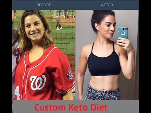lose-weight-with-keto---custom-keto-diet