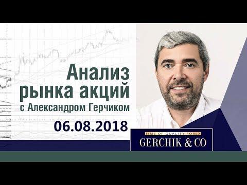 Анализ акций 06.08.18 ✦ Фондовый рынок США и ЕВРОПЫ ✦ Лучший анализ Александра Герчика