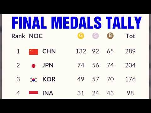 2nd sept Asian games medals tally 2018 ; Philippines medals;  india medals;  Saudi Arabia medals;