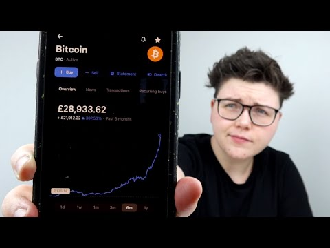How To Buy BITCOIN With Revolut (UK Edition)