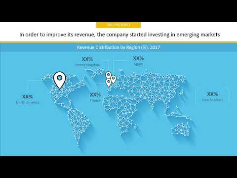Advanced BioEnergy, LLC Company Profile and Tech Intelligence Report, 2018