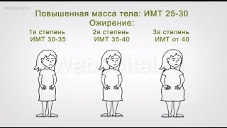 какие степени ожирения бывают? Причины развития ожирения