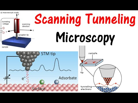 Scanning tunneling microscopy - YouTube