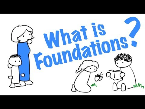 What is Foundations? (Homeschool Community for K - 6th)
