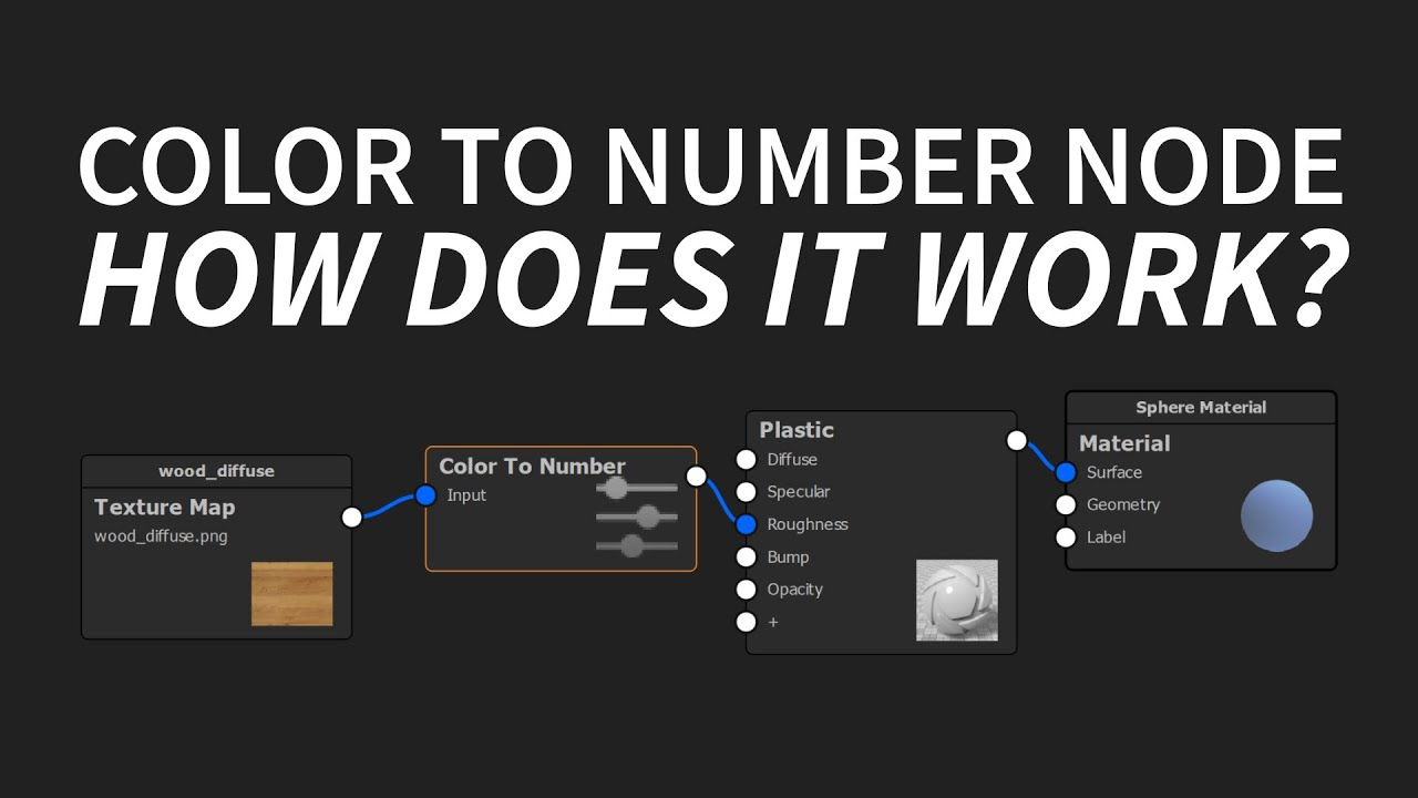 Understand the Color to Number Node in the KeyShot Material Graph once and  for all