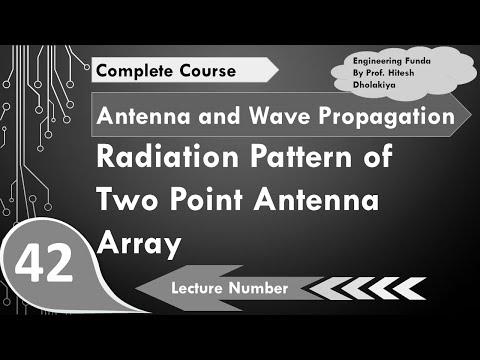 14. Maxwell's Equations and Electromagnetic Waves Iиз YouTube · Длительность: 1 час9 мин47 с