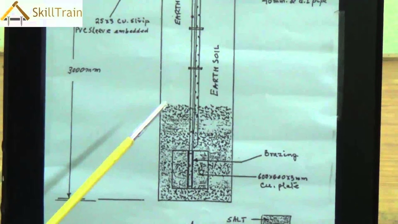 small resolution of understanding earthing plate earthing hindi