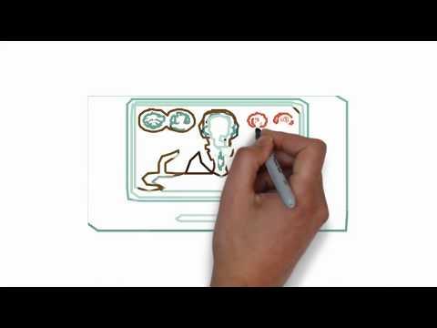 Web Application Penetration Testing Basics | DVWA | by Abhishek Sharma