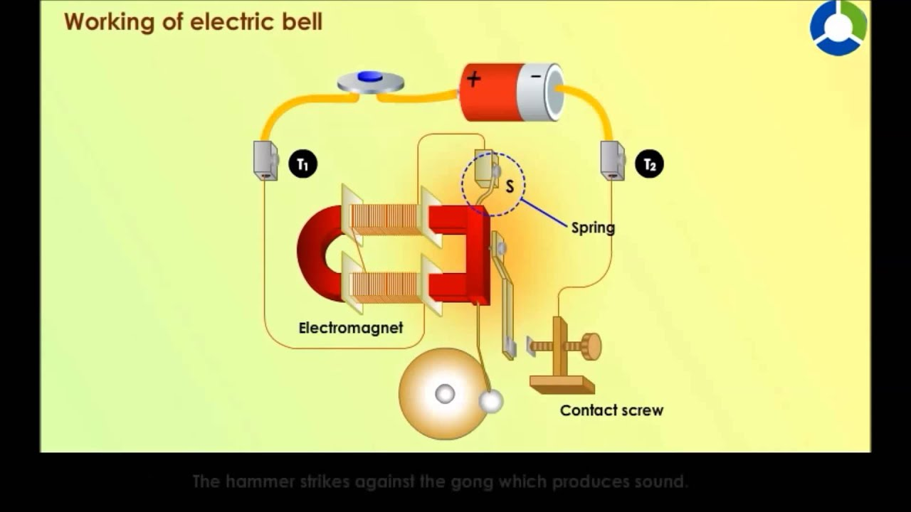 Circuit Diagram Of Electric Bell | Working Of Electric Bell Youtube