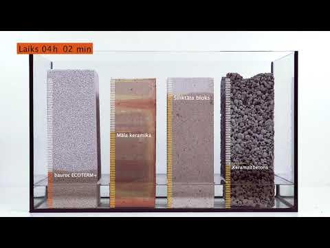 Kurš celtniecības bloks uzsūc visvairāk ūdeni - keramzītbetona, māla, silikāta vai bauroc bloks ?