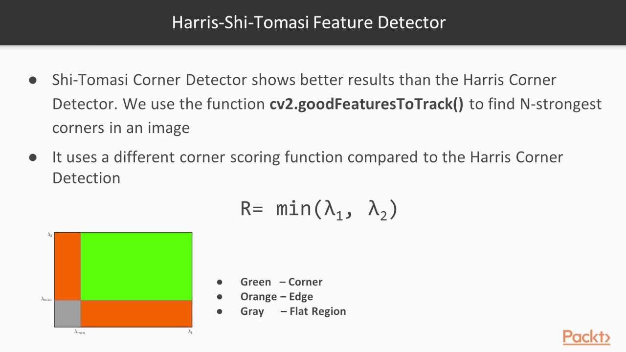 Practical OpenCV 3 Image Processing with Python : Harris Corner Detection |  packtpub com