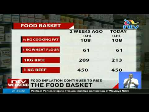 The food basket: Food inflation continues to rise