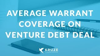 Average Warrant Coverage on Venture Debt Deal