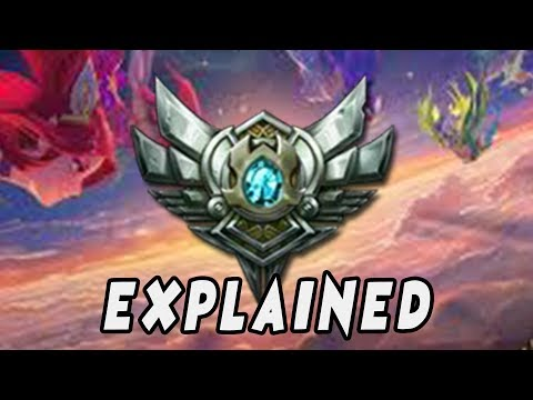How to Escape Silver Elo | EASY Tips & Tricks