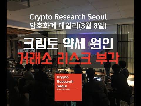(Crypto Research Seoul) 0308 암호화폐 Daily - 크립토 약세원인 : 거래소 리스크 부각